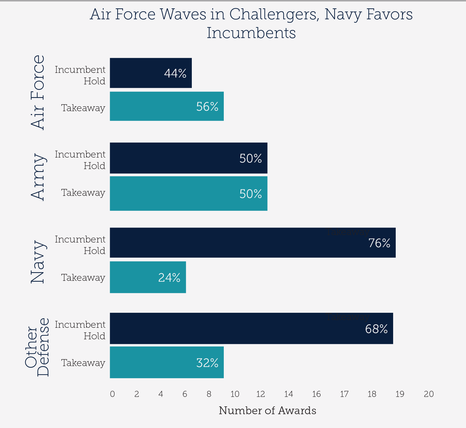 DOD_win-rate-chart_v5.png#asset:102